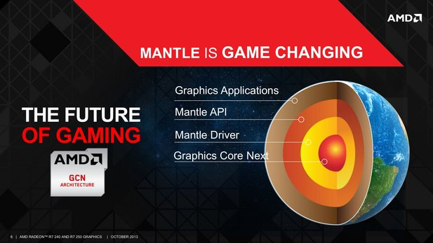 AMD Mantle funklioniert mit allen Radeon-Grafikkarten mit Graphics-Core-Next-Technik.
