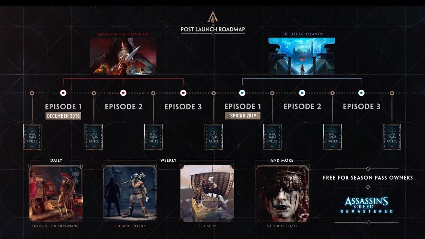 Bildergebnis für assassins creed odyssey roadmap