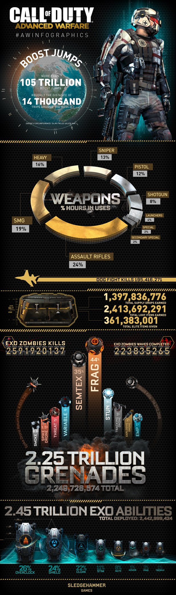 Interessante Statistiken von Call of Duty: Advanced Warfare.