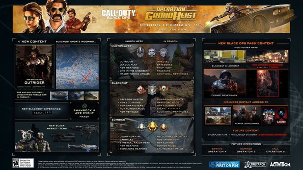 Call of Duty: Black Ops 4 Operation Grand Heist im Überblick.