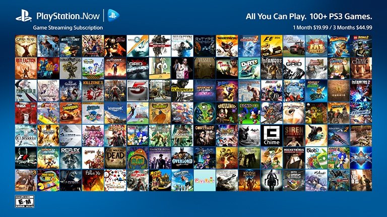 Ps Now-Spiele